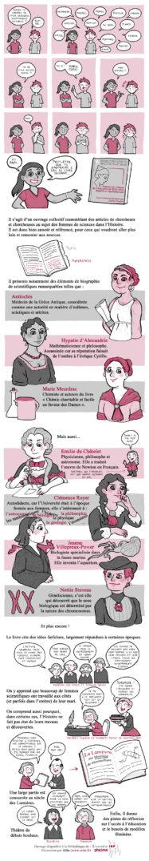 Femmes dans les Sciences